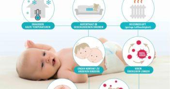 Warum sich Rotaviren in der kalten Jahreszeit besonders schnell verbreiten- Infografik