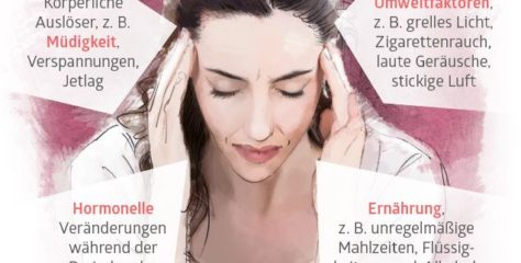 Migräne! Schnelle Hilfe trotz Prophylaxe wichtig