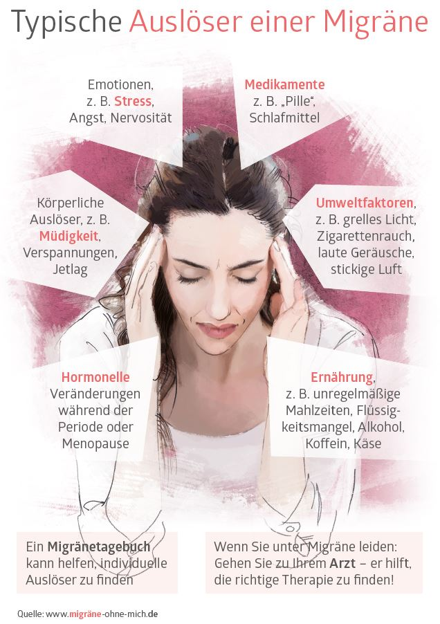 Typische Auslöser einer Migräne